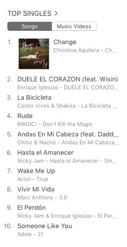 iTunes Top Singles.png
